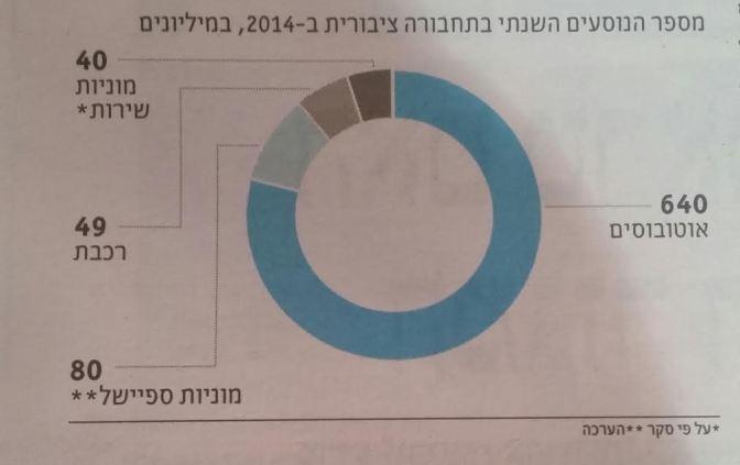 %d7%9e%d7%a1-%d7%a0%d7%95%d7%a1%d7%a2%d7%99%d7%9d